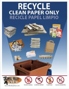 Mill Valley Refuse Container Paper Poster Thumbnail