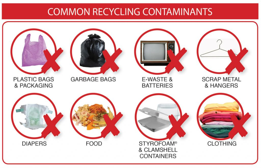 Common Recycling Contaminants