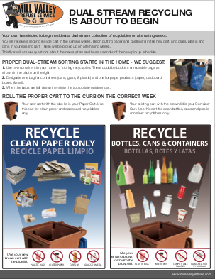 Dual Stream Recycling Mailer Aug19 thumbnail