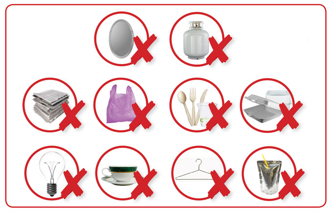What not to put in Container Recycling