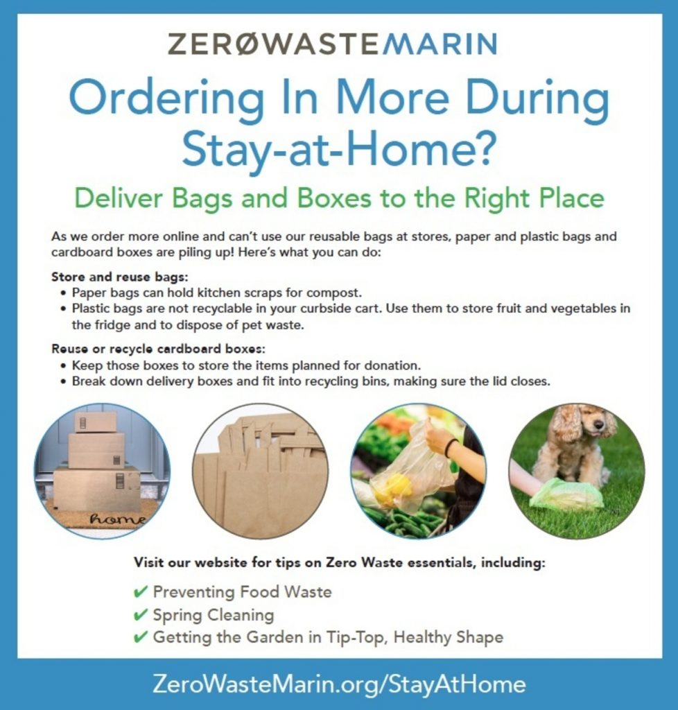 Ordering in More During Stay-at-Home