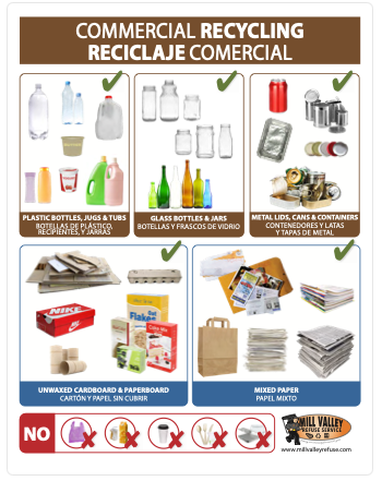 Commercial Recycling Label
