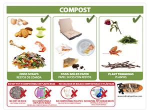 Compost Cart Label