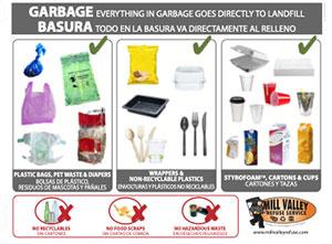 Garbage Cart Label