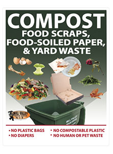 Compost Recycling Poster