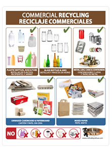 Commercial Recycling Poster