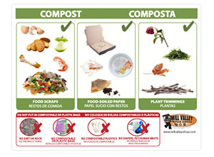 Compost Recycling Cart Poster