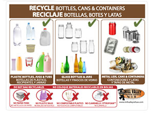 Container Recycling Cart Poster