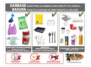 Garbage Recycling Cart Poster