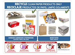 Paper Recycling Cart Poster